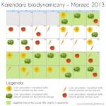 kalendarz biodynamiczny marzec 2013