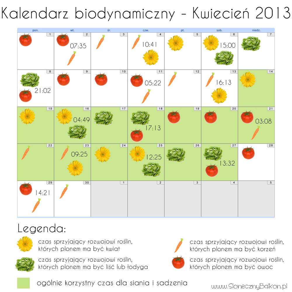 kalendarz biodynamiczny kwiecień 2013