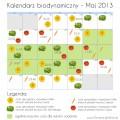 kalendarz biodynamiczny maj 2013