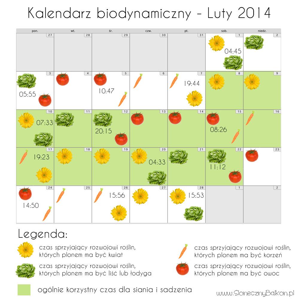 kalendarz biodynamiczny luty 2014