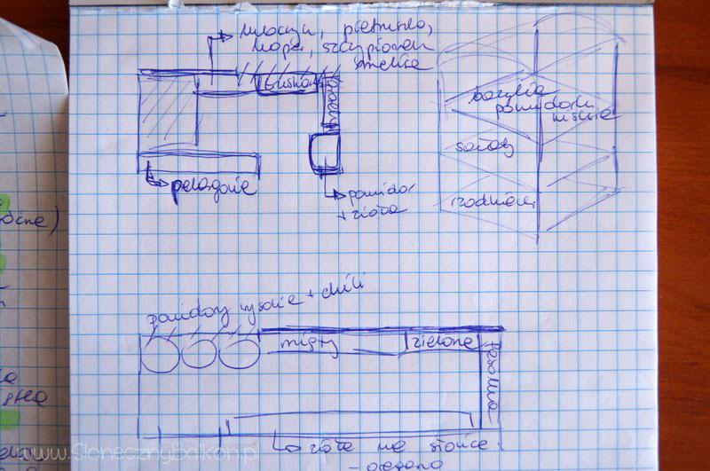 plan balkonow 2014