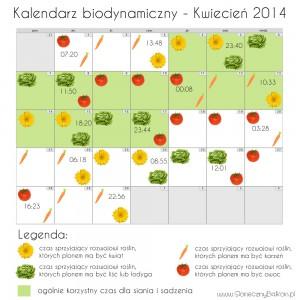 kalendarz biodynamiczny kwiecien 2014