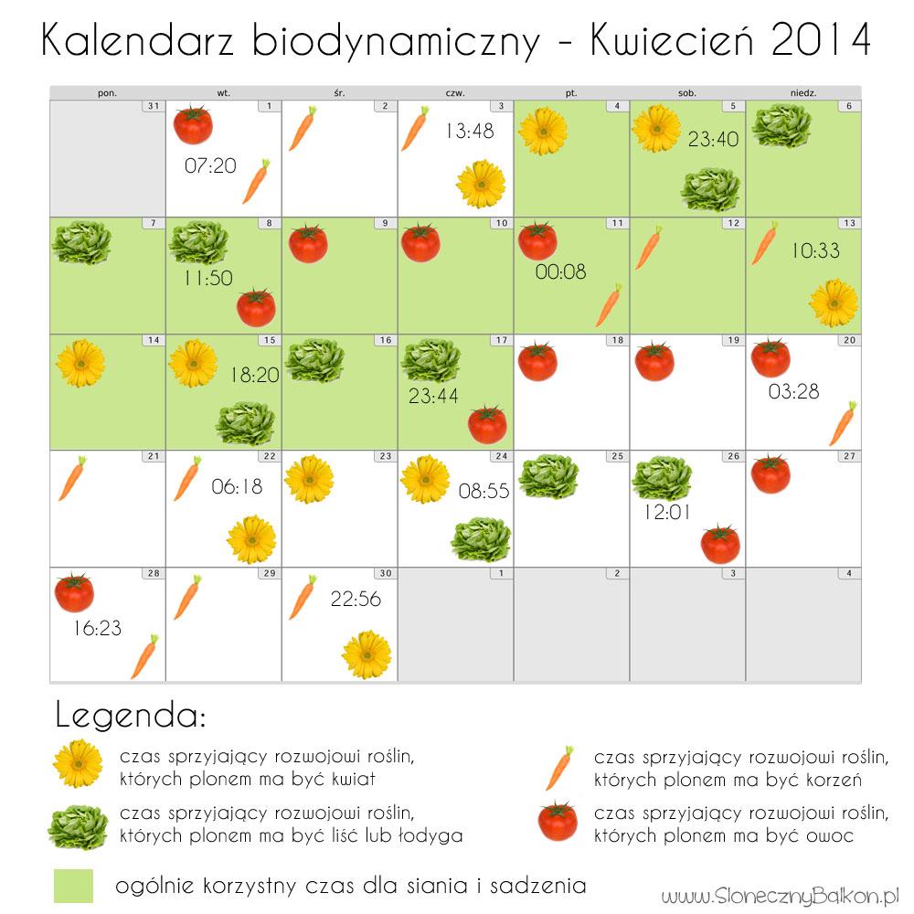 Kalendarz biodynamiczny – kwiecień 2014