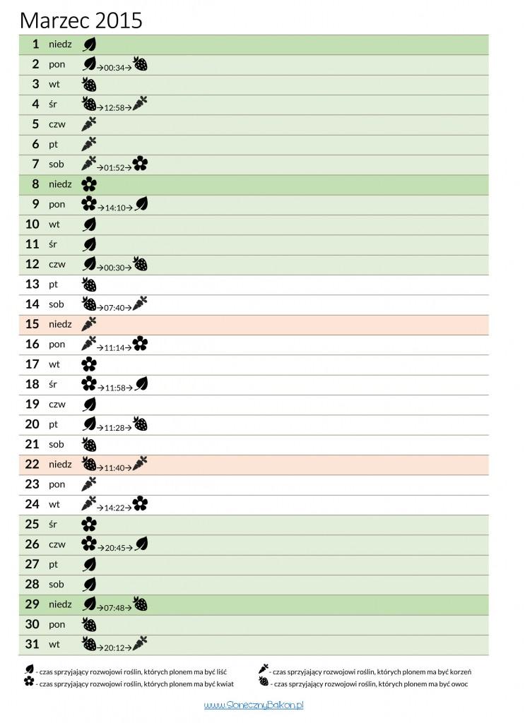 kalendarz-biodynamiczny-marzec-2015