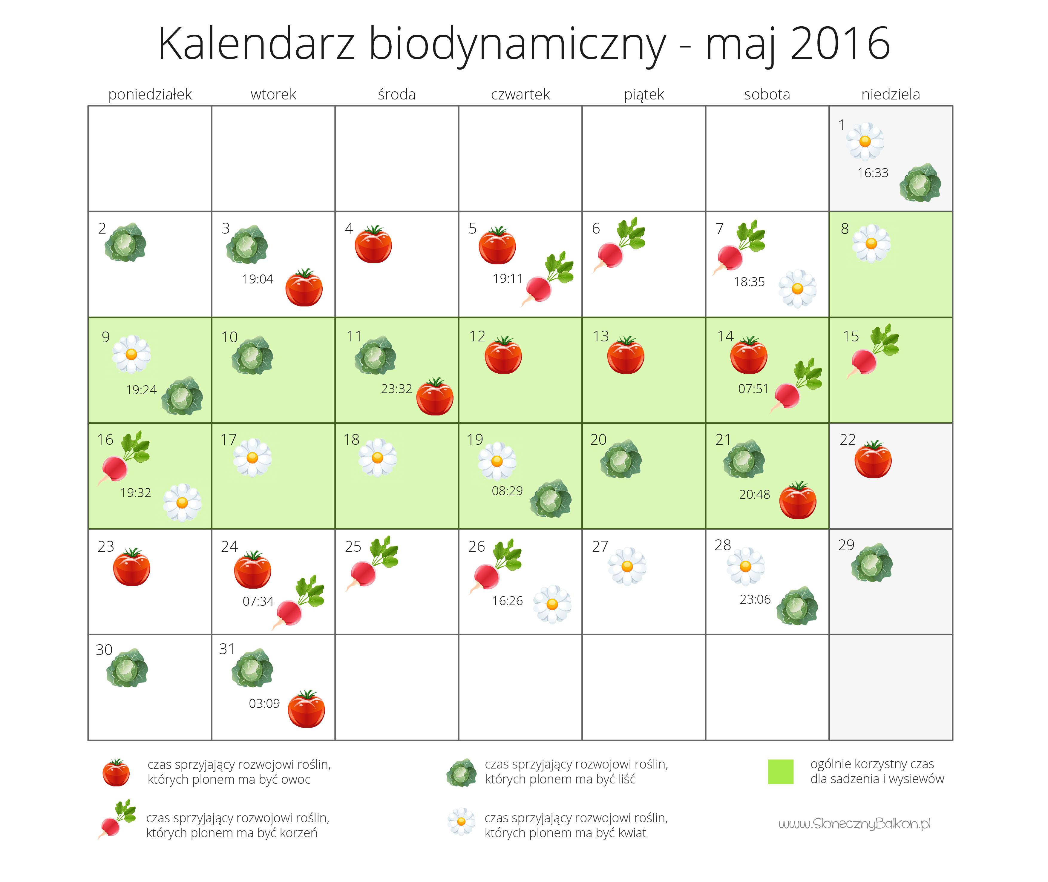 kalendarz biodynamiczny maj 2016