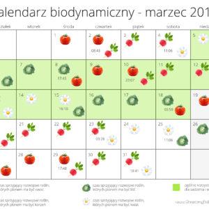 kalendarz biodynamiczny marzec 2017