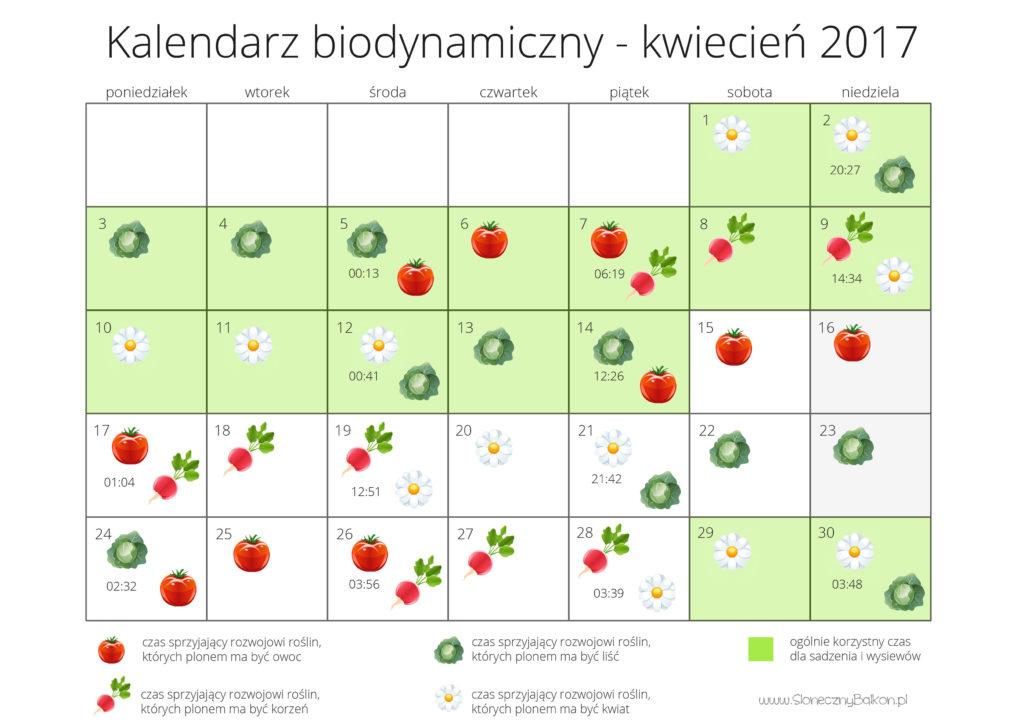 kalendarz biodynamiczny - kwiecien 2017