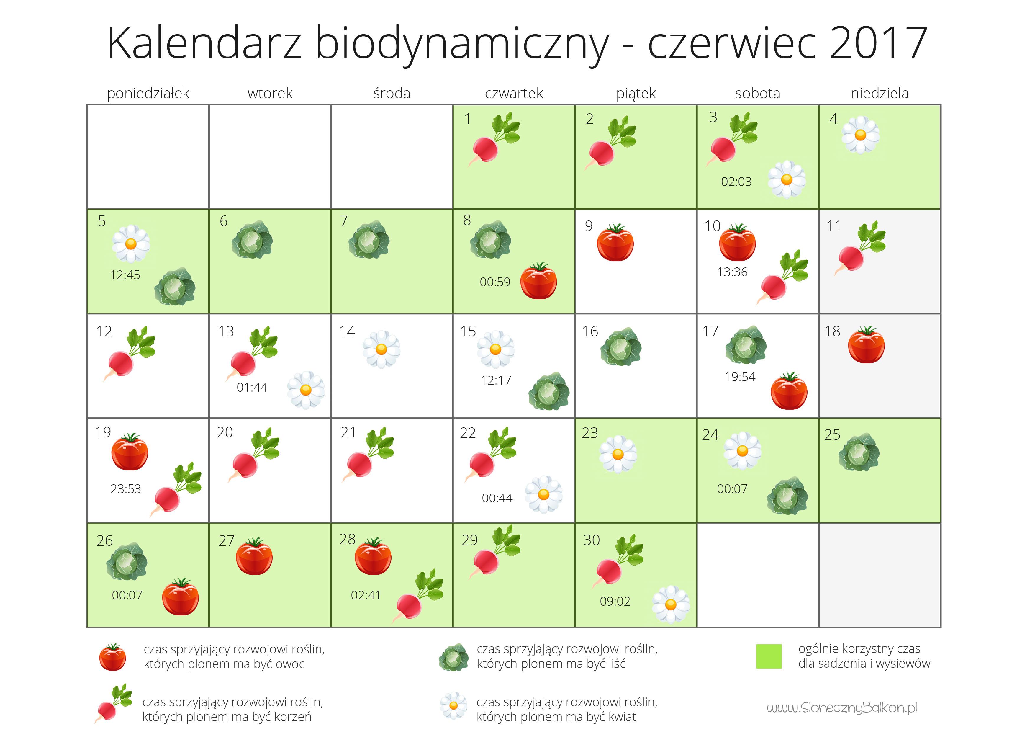 Kalendarz biodynamiczny na maj i czerwiec 2017